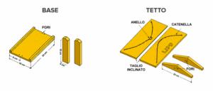 Il materiale per costruire una mangiatoia per uccelli aperta - Ph LIPU